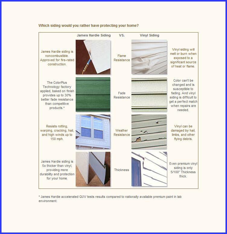 Why Choose James Hardie Masonite Fiberglass Cement Siding
