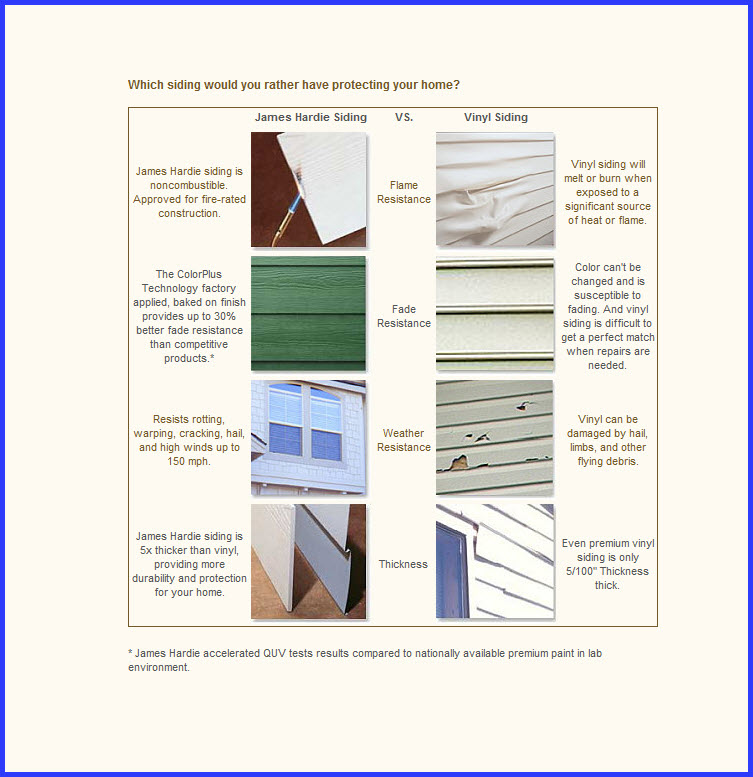 why choose james hardie masonite fiberglass cement siding over vinyl